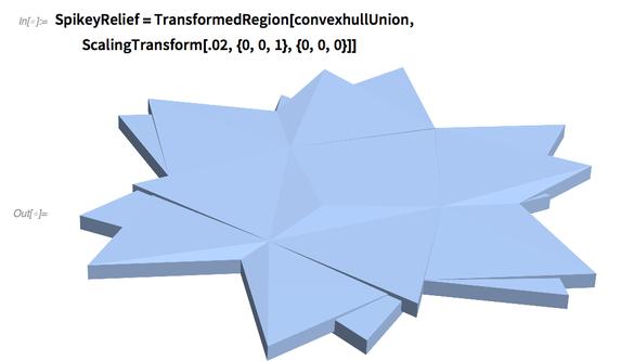 SpikeyRelief=TransformedRegion