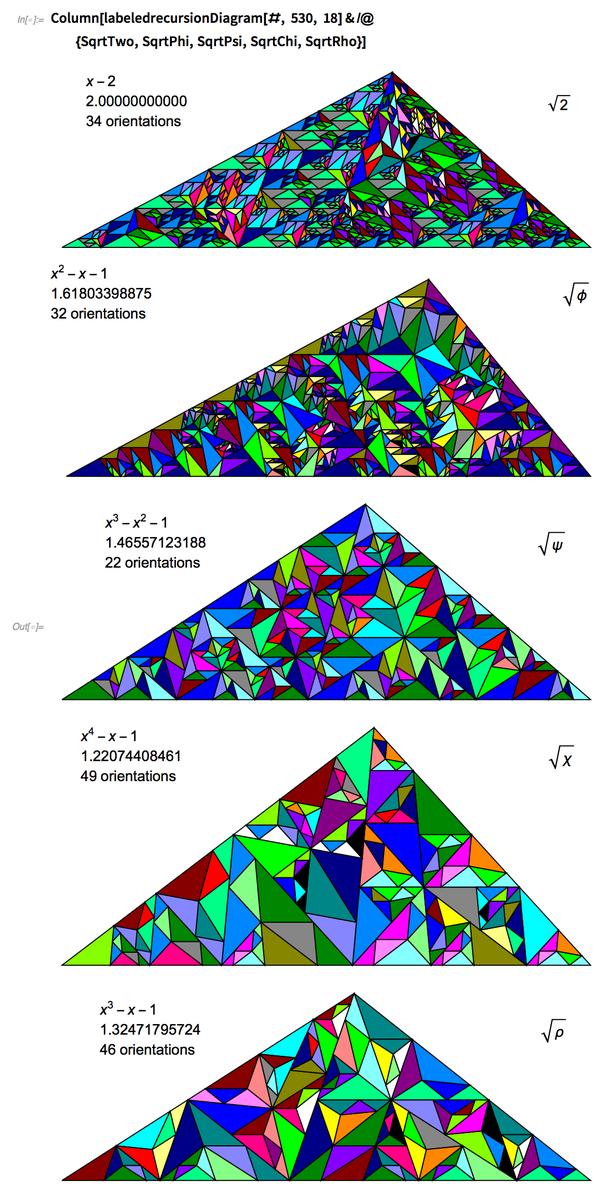2, φ, ψ, χ, ρ substitution tiling fractals