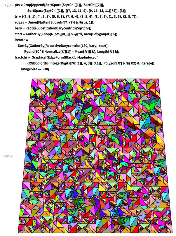 Sqrt(χ) substitution tiling fractal