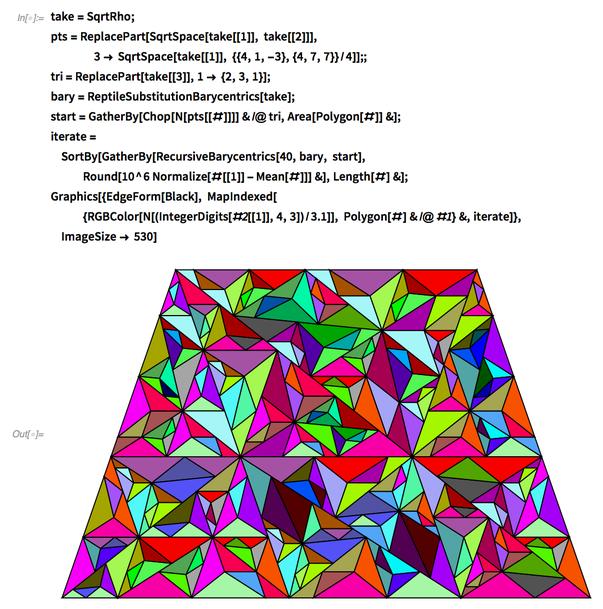 Sqrt(ρ) substitution tiling fractal