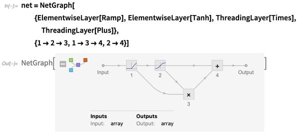 net = NetGraph