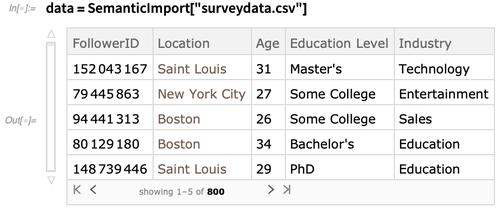 data = SemanticImport
