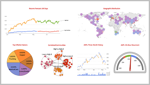 Doing Data Science Better with Wolfram and the Multiparadigm Approach