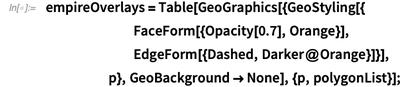 empireOverlays = Table