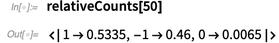relativeCounts