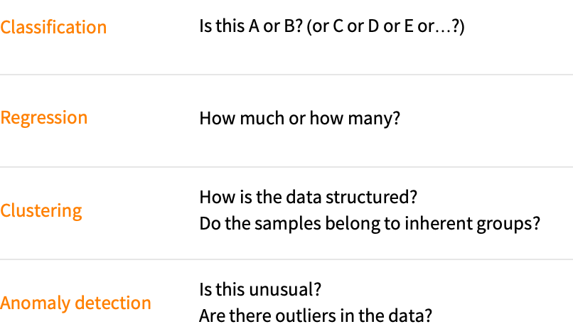 Course questions
