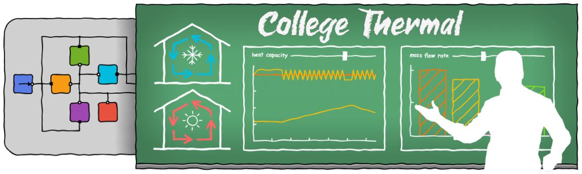 Powering Engineering Education with Wolfram Virtual Labs