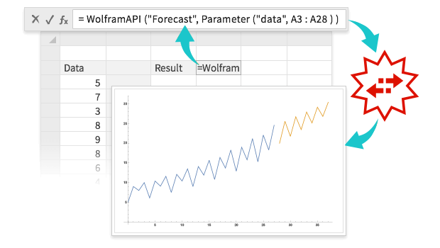 Advanced Computation for Spreadsheets: Wolfram CloudConnector for Excel