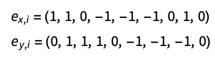 Discrete velocity values