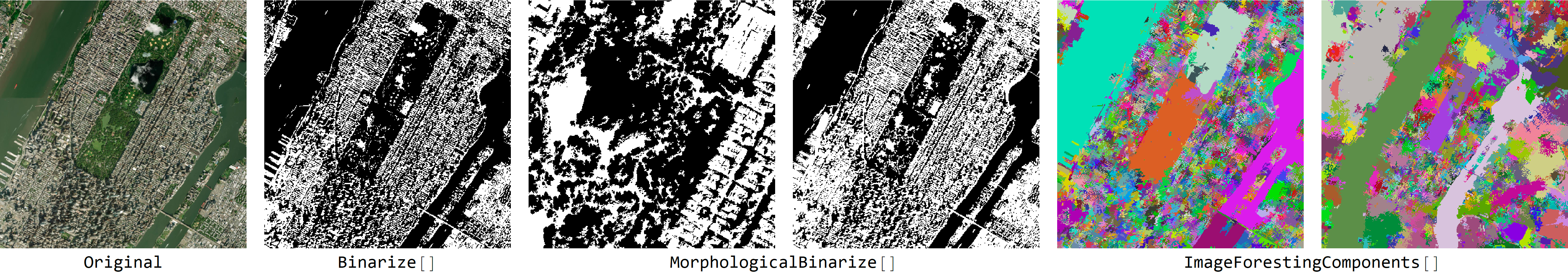 Physical scale from satellite images