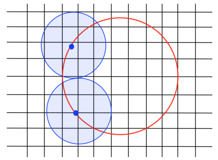 Lagrangian boundary points