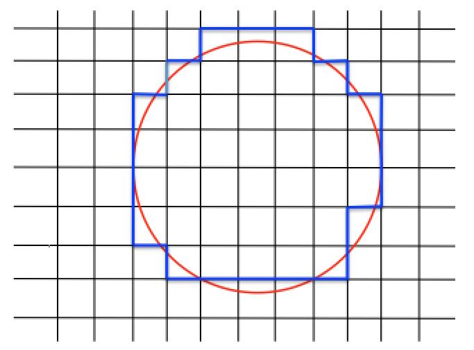 Imposing a no-slip boundary condition