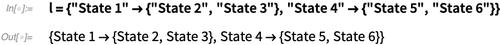 "l = {""State 1"" -> {""State 2"", ""State 3""}, ""State 4"" -> {""State 5"", ""State 6""}}"