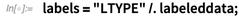 """labels = """"LTYPE"""" /. labeleddata;"""