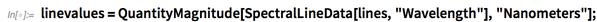 linevalues = QuantityMagnitude