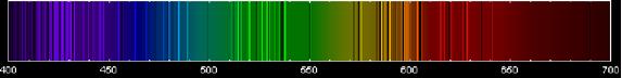 DensityPlot[x, {x, 400, 700},
