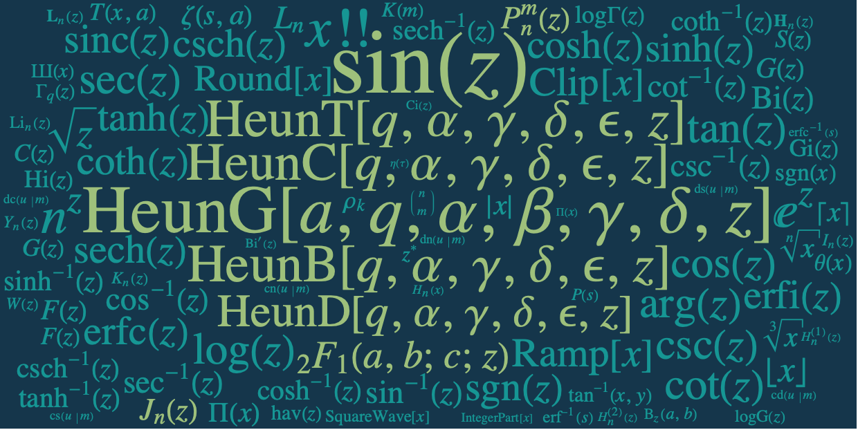 From Sine to Heun: 5 New Functions for Mathematics and Physics in the Wolfram Language