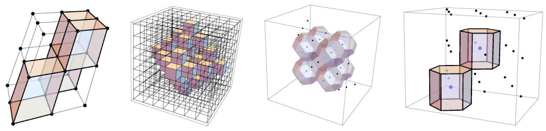 Cellular Automata on 3D Lattices