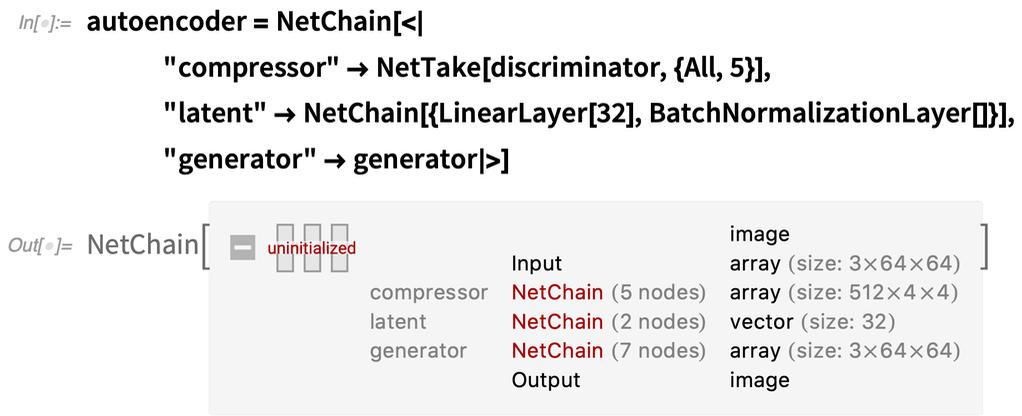 autoencoder = NetChain