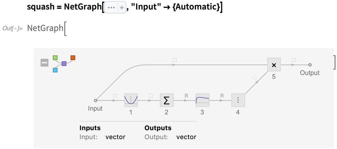 squash = NetGraph