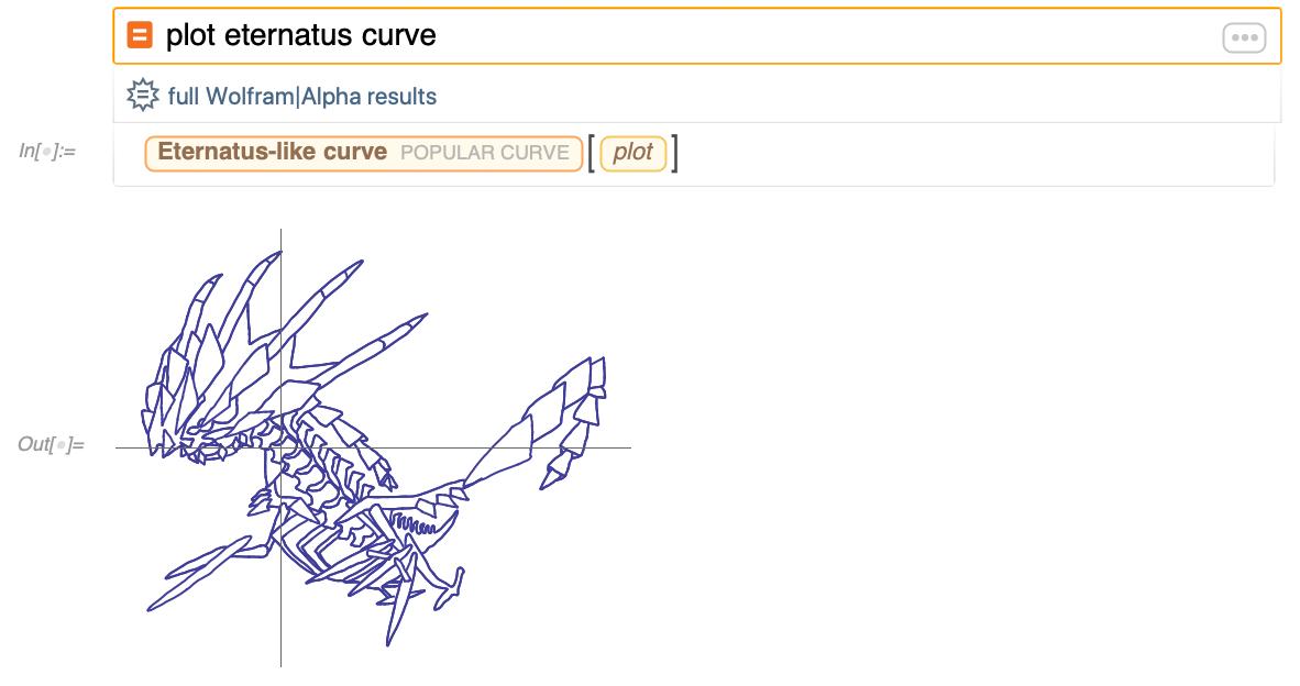 plot eternatus curve