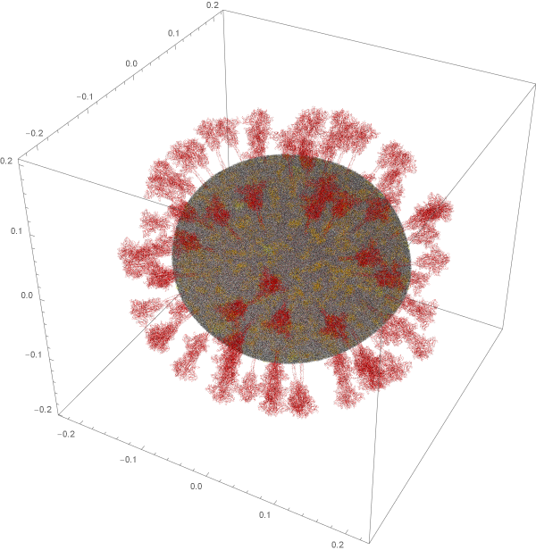 3D Modeling of the SARS-CoV-2 Virus in the Wolfram Language