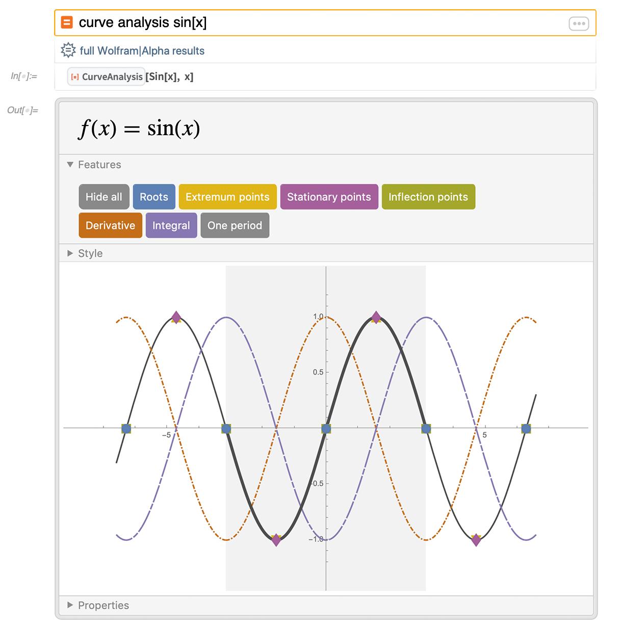 curve analysis sin[x]