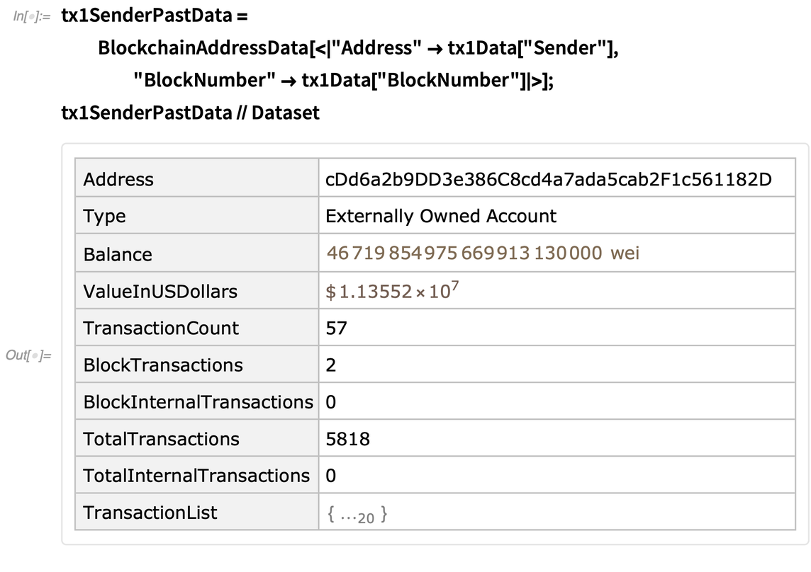 tx1SenderPastData = BlockchainAddressData