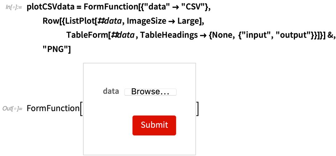 plotCSVdata = FormFunction