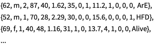 {62, m, 2, 87, 40, 1.62, 35, 0, 1, 11.2, 1, 0, 0, 0, ArE},{52, m, 1, 70, 28, 2.29, 30, 0, 0, 15.6, 0, 0, 0, 1, HFD},{69, f, 1, 40, 48, 1.16, 31, 1, 0, 13.7, 4, 1, 0, 0, Alive},...