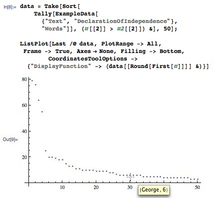 In[8]:= data = Take[Sort[Tally[ExampleData[{