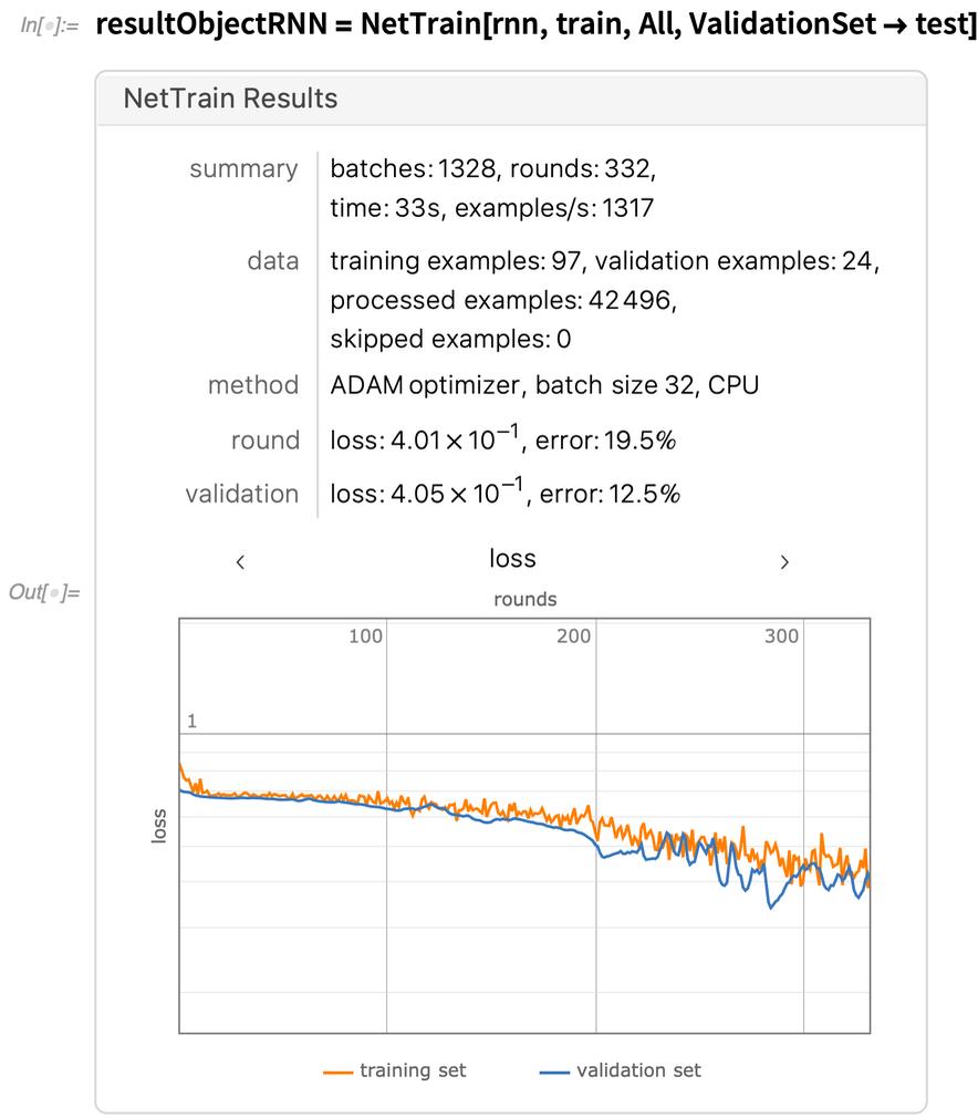 resultObjectRNN = NetTrain
