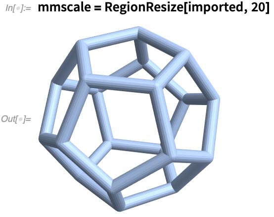 mmscale = RegionResize