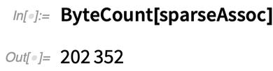 ByteCount