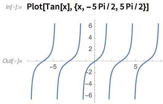 Plot[Tan[x], {x, -5 Pi/2, 5 Pi/2}]