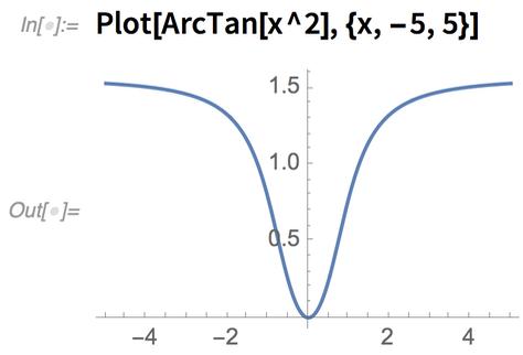 Plot[ArcTan[x^2], {x, -5, 5}]