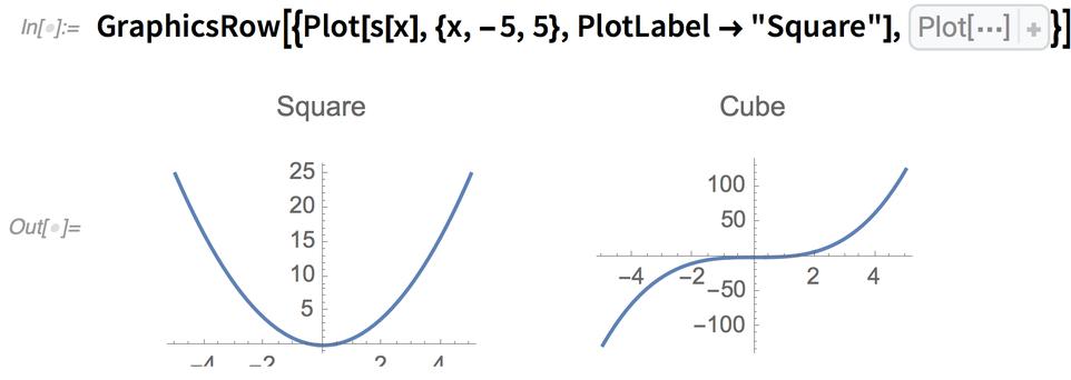 "GraphicsRow[{Plot[s[x], {x, -5, 5}, PlotLabel -> ""Square""], Plot[ c[x], {x, -5, 5}, PlotLabel -> ""Cube""]}]"