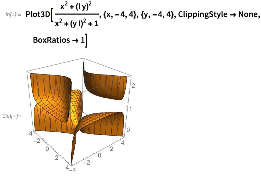 Plot3D[(x^2 + (I y)^2)/(x^2 + (y I)^2 + 1), {x, -4, 4}, {y, -4, 4},   ClippingStyle -> None, BoxRatios -> 1]