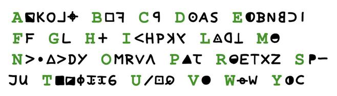 The cipher key for Zodiac Killer