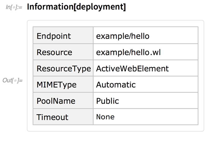 Information[deployment]