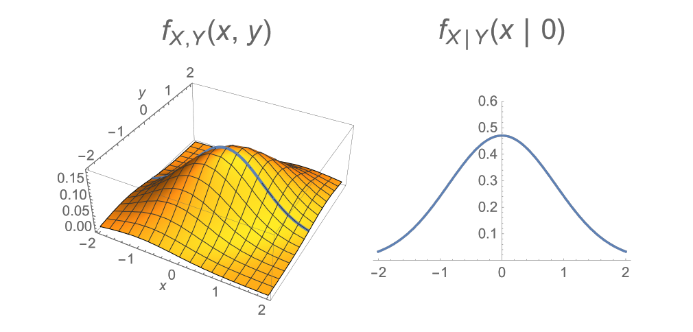 Class Notes, Quizzes and Weather Alerts with Mathematica and the Wolfram Language