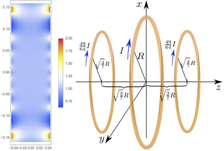Electromagnet