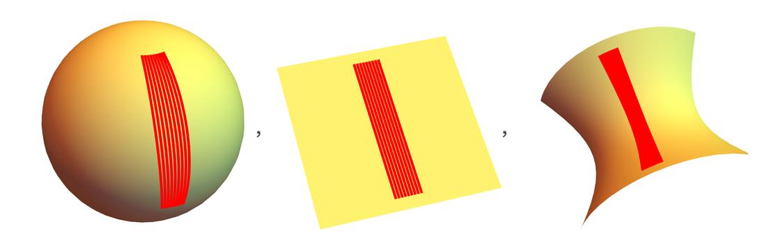 hyperboloidGeodesics
