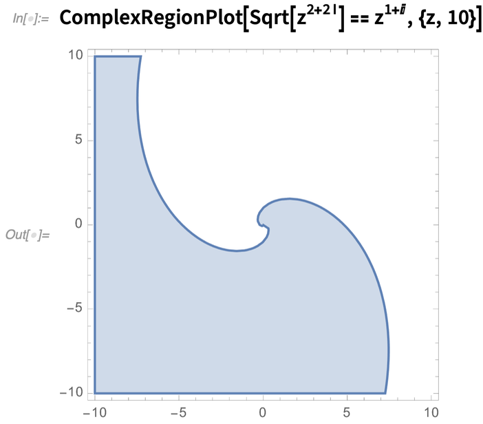 ComplexRegionPlot