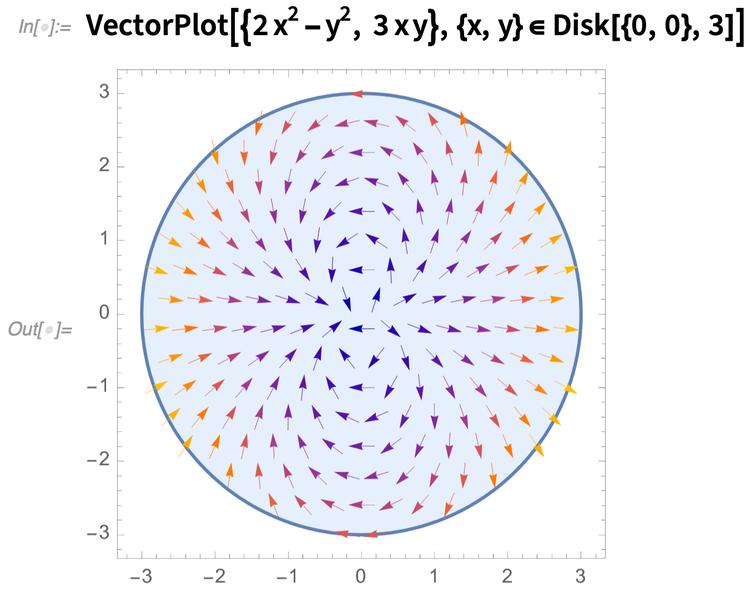 VectorPlot