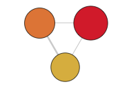 cluster diagram after clusters with less than 10% of friends were dropped