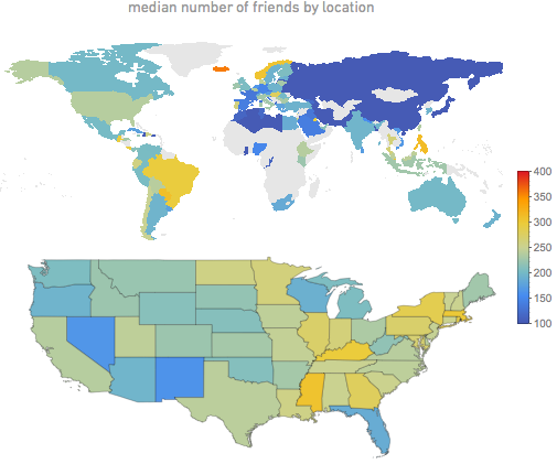 median number of friends by location