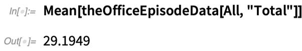 Episode mean score