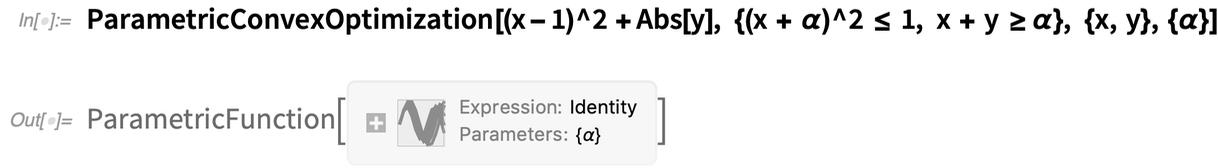 ParametricConvexOptimization