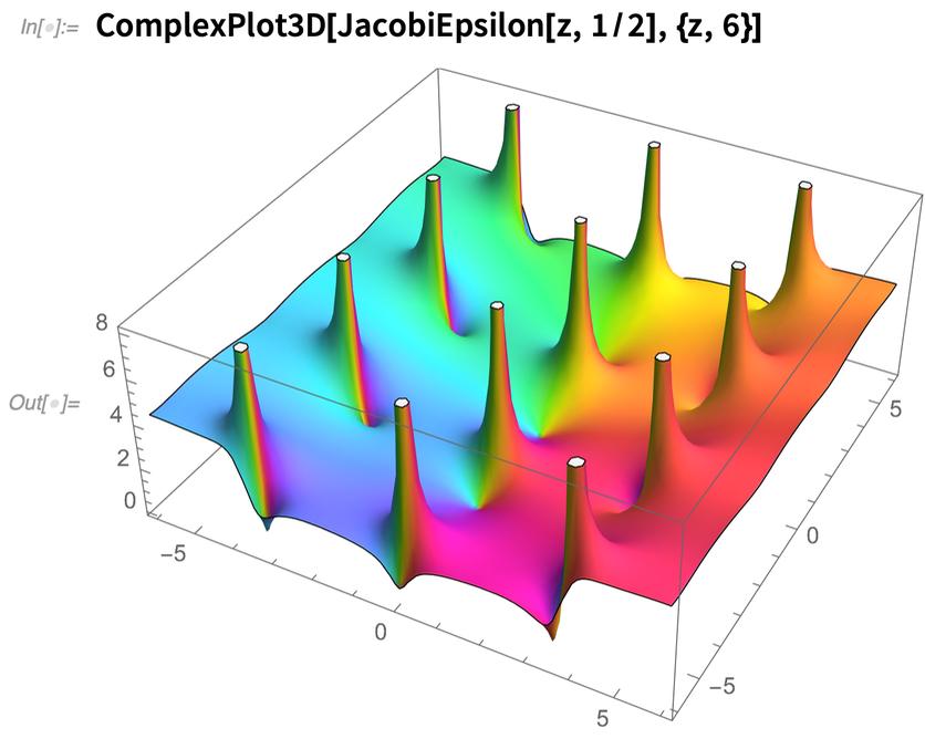 ComplexPlot3D